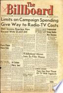 1952年11月1日
