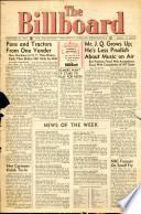 1954年12月25日