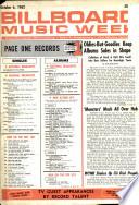 1962年10月6日