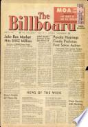 1960年5月9日